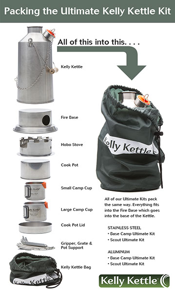 Kelly Kettle Camping Kettle and Camp Stove - Packs Into One Little Bag